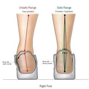 Orthotics-correction